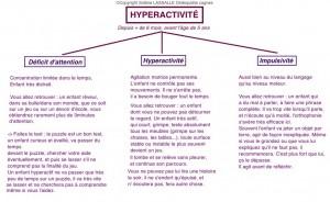 hyperactivité ostéopathe cagnes